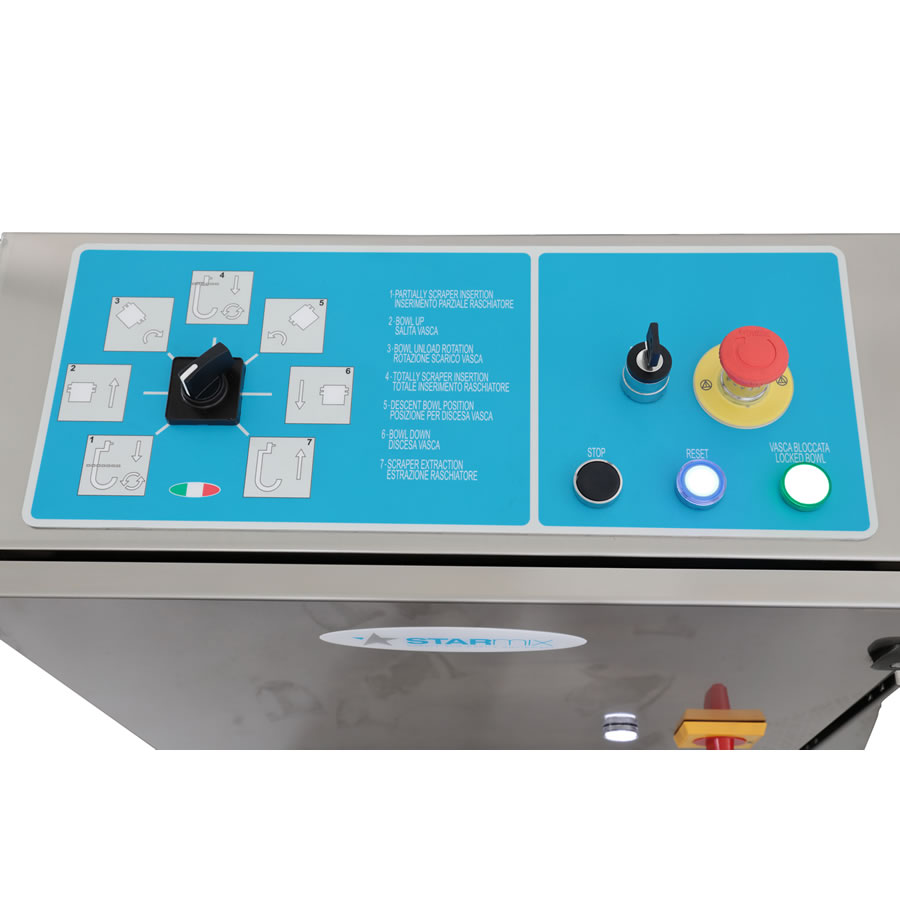 Electromechanical control panel #